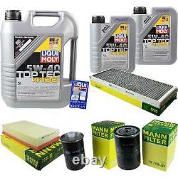 Liqui Moly Oil 7l 5w-40 Filter Review For Audi Cabriolet 8g7 B4 2.6 2.0