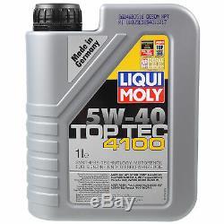Sketch D'Inspection Filtre Liqui Moly Huile 6L 5W-40 pour Audi, Cabriolet 8G7
